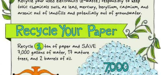 Making strides toward environmental friendliness by Recycling Office Paper